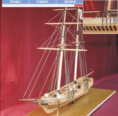 Jefferson Davis | Model Boat Kit